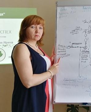 Родолог Вандышева Ирина. Академия родологии
