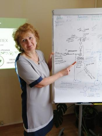 Родолог Звездина Ольга. Академия родологии.